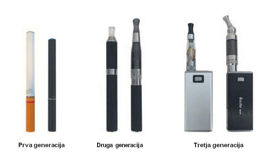 e-cigarete-generacije