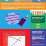 Clearing the Air infographic Jan 2017 v16 full 150x150 - Clearing the Air - Celovit pregled trenutno obstoječih dokazov o škodljivostih in ugodnostih, ki ji prinaša e-cigareta za javno zdravje