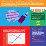 Clearing the Air infographic Jan 2017 v16 full2 150x150 - Clearing the Air - Celovit pregled trenutno obstoječih dokazov o škodljivostih in ugodnostih, ki ji prinaša e-cigareta za javno zdravje